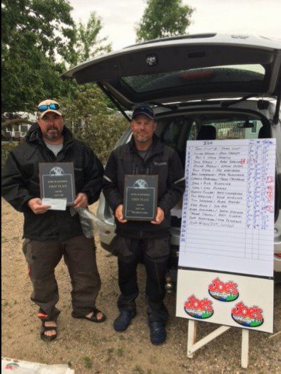 Kyle Wicklund Jon Englund bass tournament winners